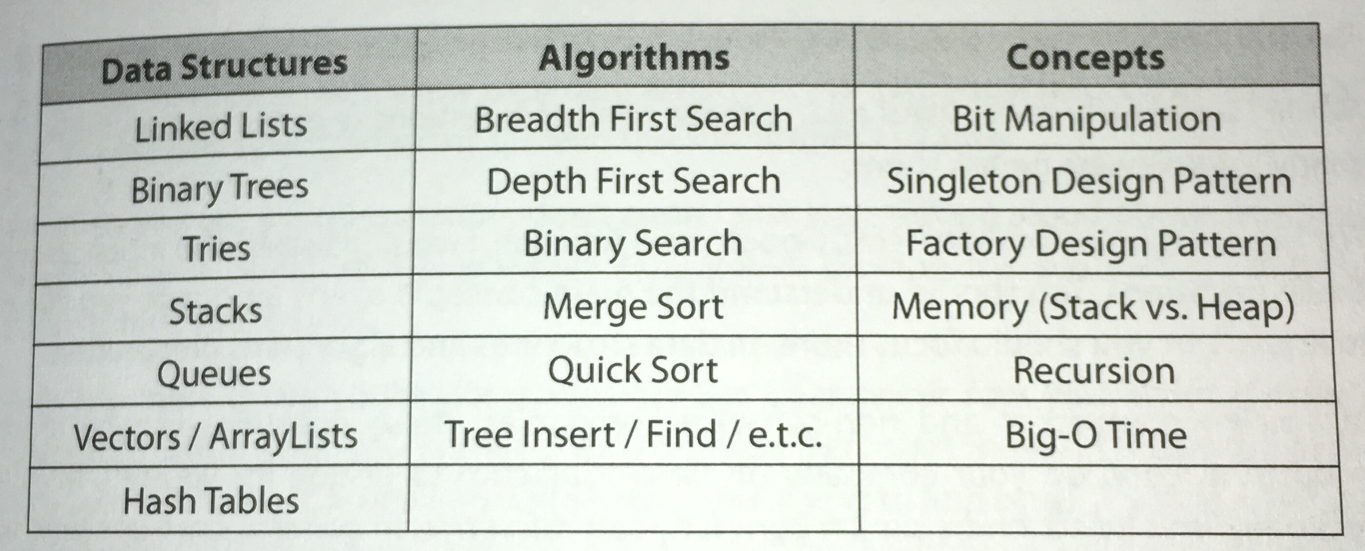 the tree data structure adventures in coding algorithms